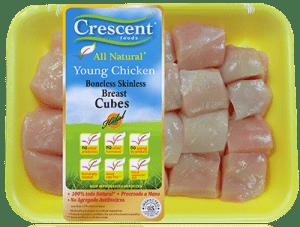 breast-cubes-y